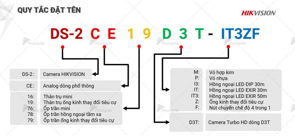 Thông số camera D3T Hikvision