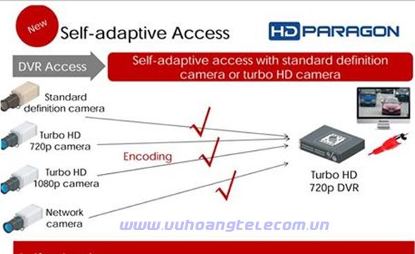 Chính sách phân phối camera HDParagon - h2