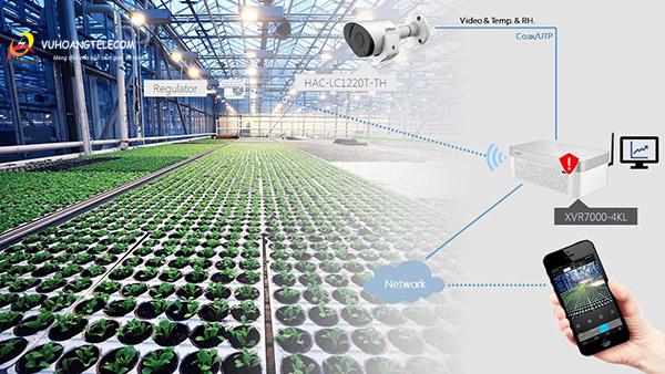 Thiết bị camera HDCVI ứng dụng công nghệ IoT