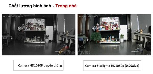 camera Turbo HD 4.0 Hikvision -3