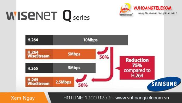 camera IP Samsung wisenet Q - 3