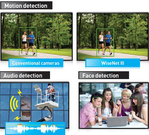 phân phối camera Samsung uy tín -3