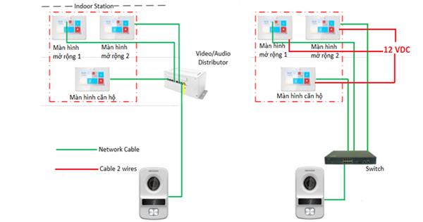 hệ thống chuông cửa màn hình Hikvision -6