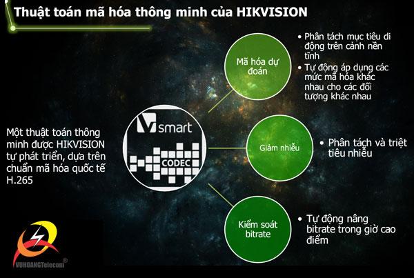 chuẩn nén H.265+ Hikvision -2