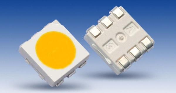 công nghệ LED trong camera -2