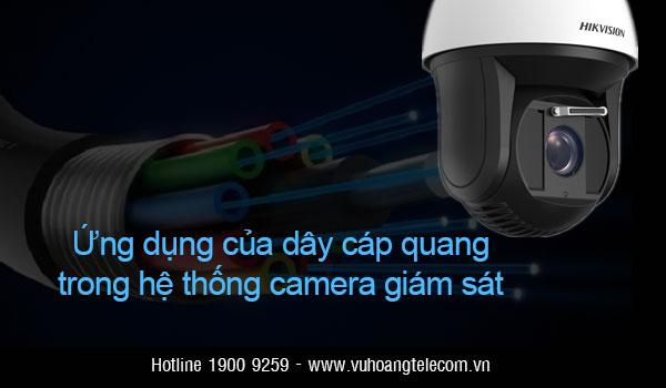 công nghệ cáp quang cho camera