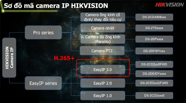 đầu ghi hình Hikvision - 2
