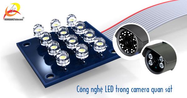 công nghệ LED trong camera