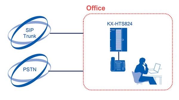 tổng đài IP KX-HTS824 -3