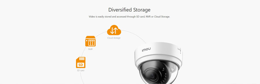 IMOU IPC-D22P lưu trữ đa dạng