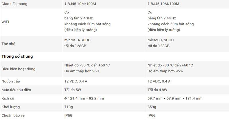 bảng thông số kỹ thuật camera wifi Hikvision 3