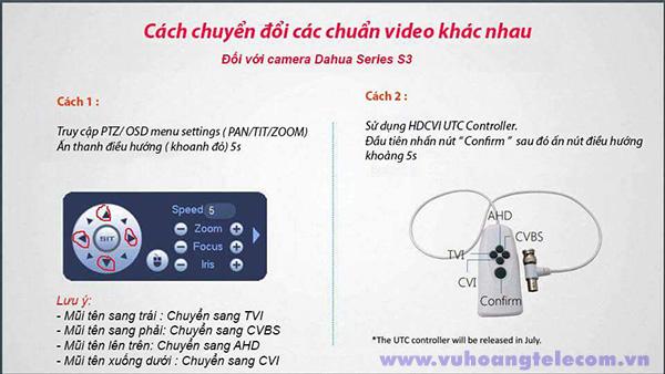 Camera HDCVI thế hệ S3 Dahua -3