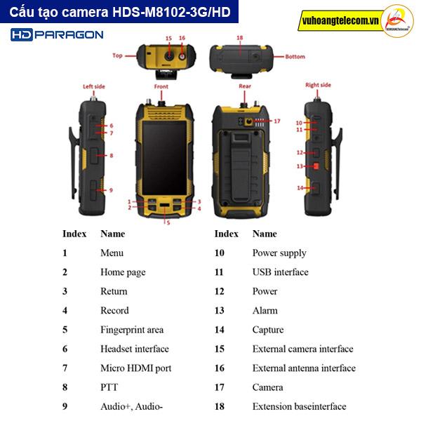 đầu ghi 3G HDParagon  -2