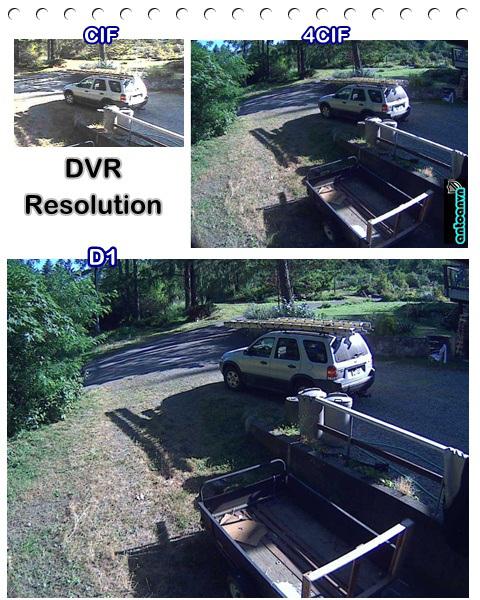 độ phân giải của CCTV - 3