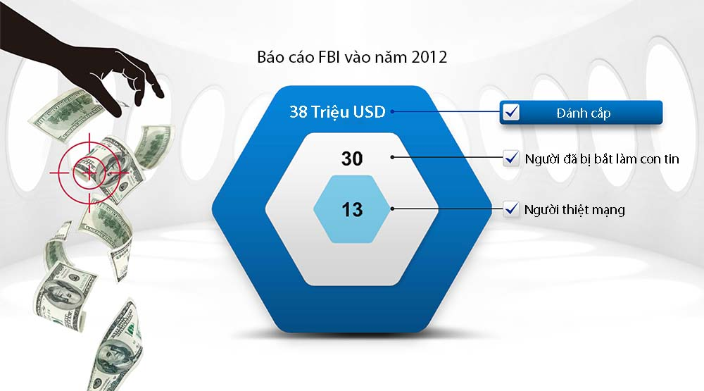 bao cao FBI nam 2012