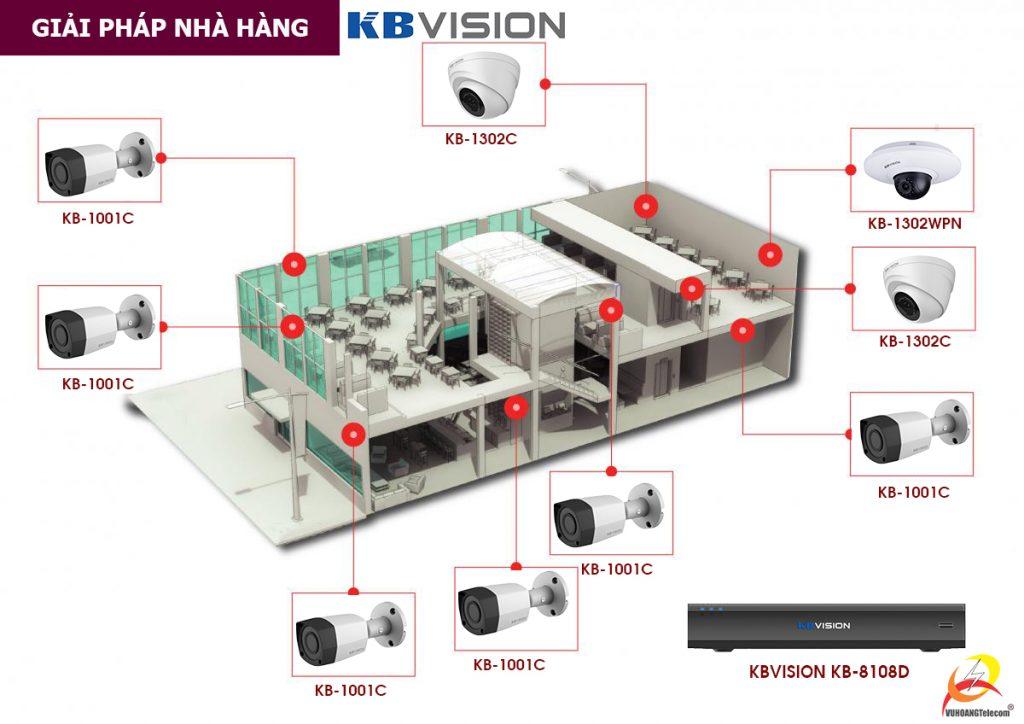 lắp đặt camera KBVISION giá rẻ -2
