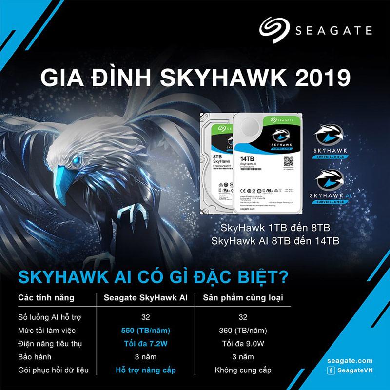 ổ cứng SkyHawk AI