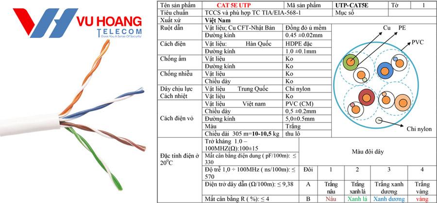 Thông số kỹ thuật dây cáp mạng Việt Hàn UTP CAT5E