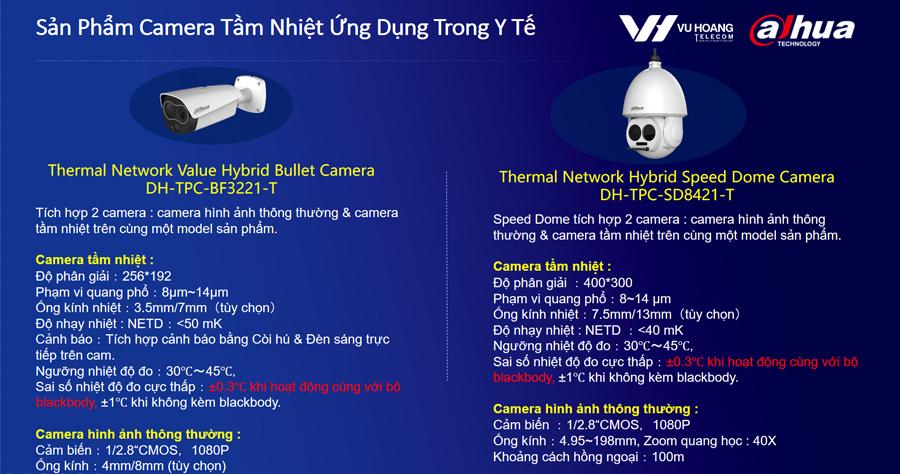 camera nhiệt Dahua ứng dụng trong Y Tế