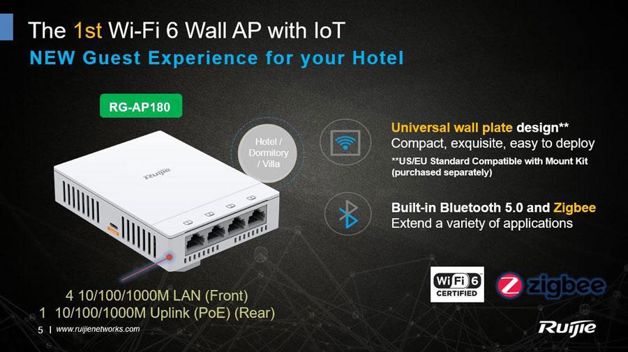 Thiết bị phát sóng Wifi RUIJIE RG-AP180