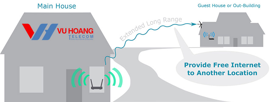 Công dụng của bộ kích sóng wifi
