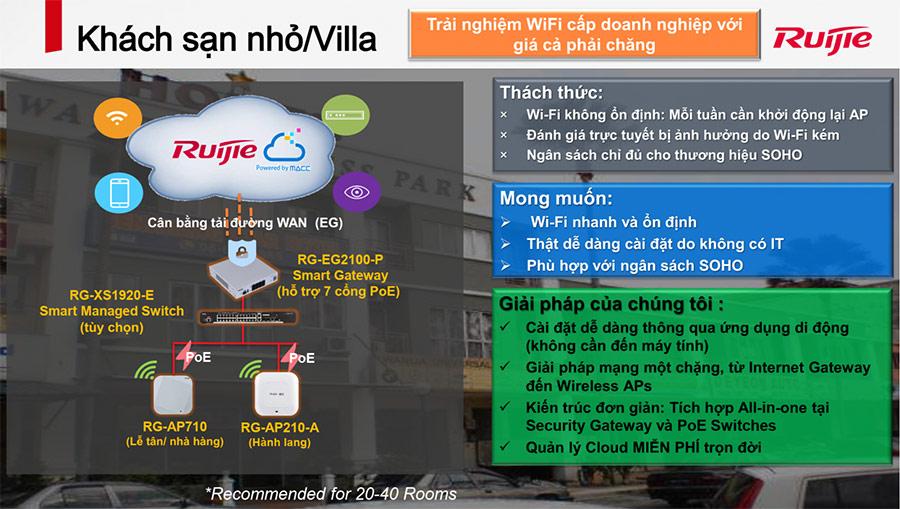 Giải pháp wifi marketing Ruijie cho khách sạn nhỏ