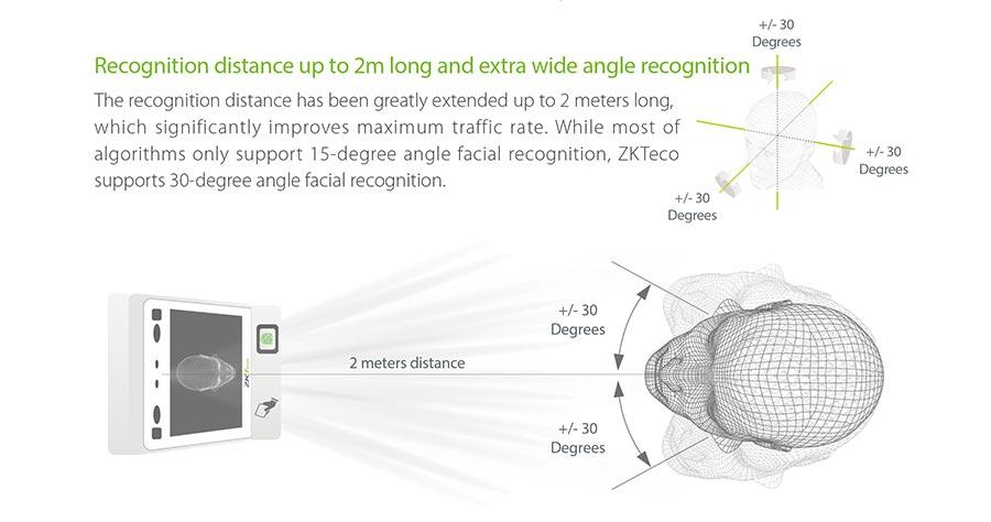 Máy chấm công bằng khuôn mặt ZKTECO SmartAC1