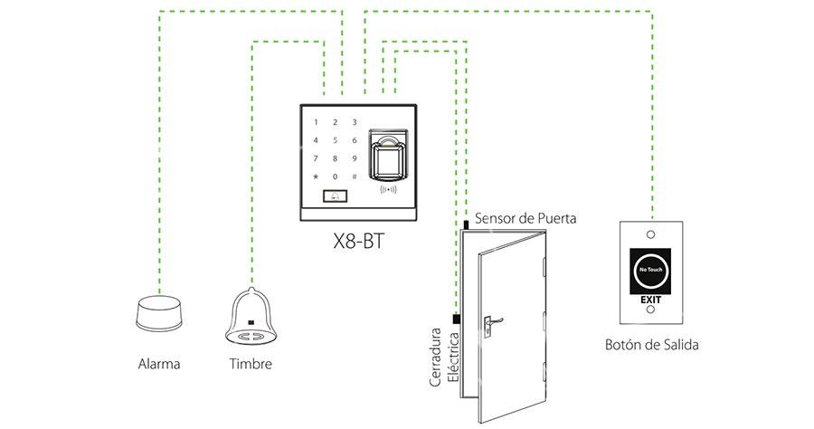 Sơ đồ kết nối thiết bị X8-BT