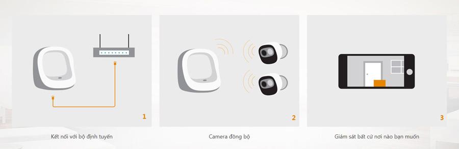 3 cách thiết lập Camera Wifi IMOU Cell Pro