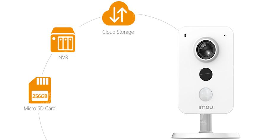 Lưu trữ thông qua thẻ Micro SD, NVR hoặc Cloud Storage