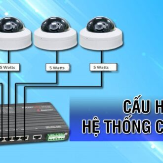 cau hinh he thong camera IP