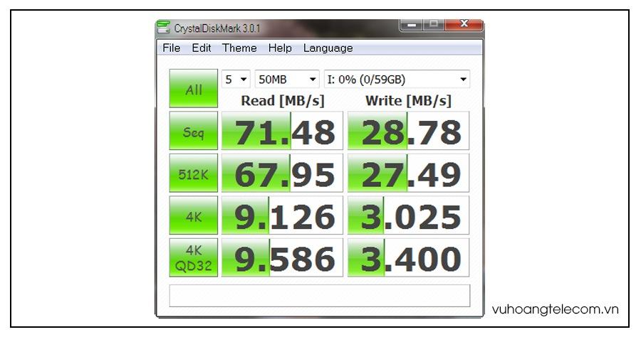 test toc do the nho USB o cung don gian chinh xac nhat - 4