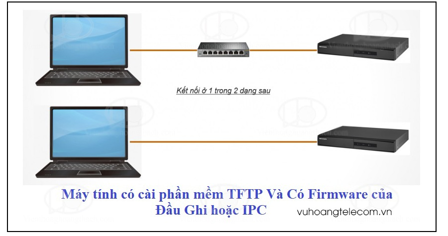 Reset camera IP Hikvision nhanh nhat - 9