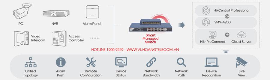 Giải pháp Switch quản lý thông minh Hikvision