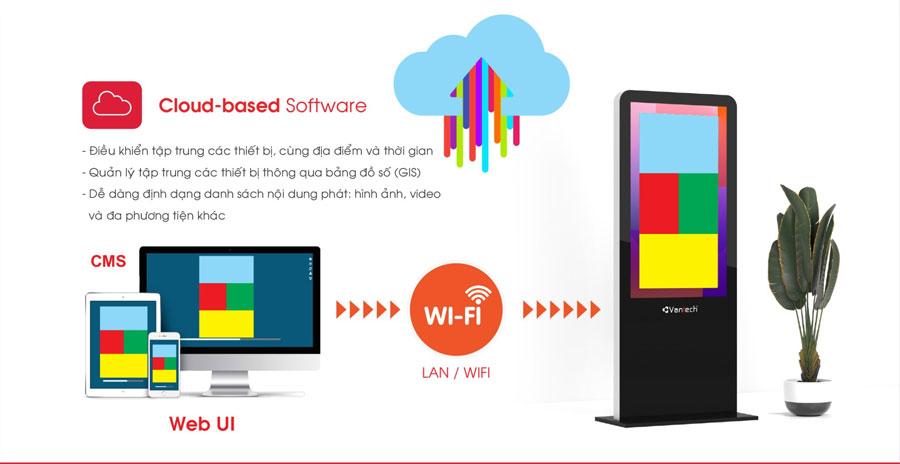 Giải pháp cho công nghệ quảng cáo bằng hình ảnh qua điện toán đám mây VANTECH