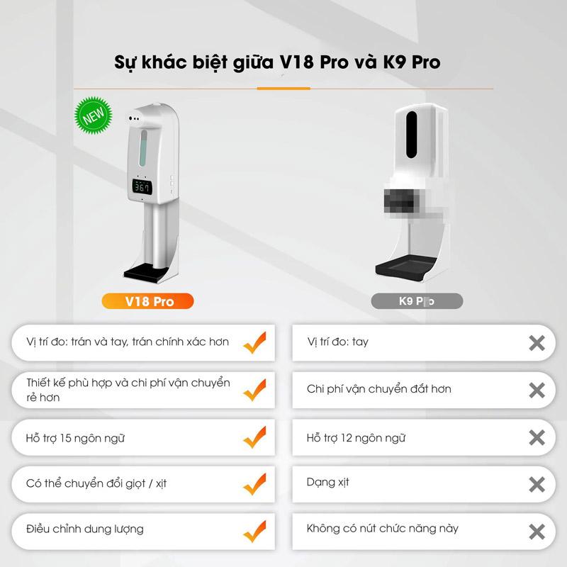 máy rửa tay sát khuẩn tự động và đo thân nhiệt V18 Pro